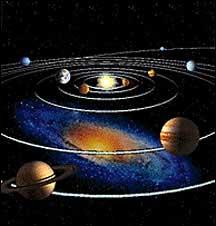 El nombre de los planetas...